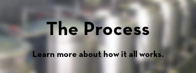 ProcessButton2